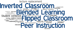 inverted classroom word cloud
