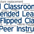 Flipped Classroom word chart